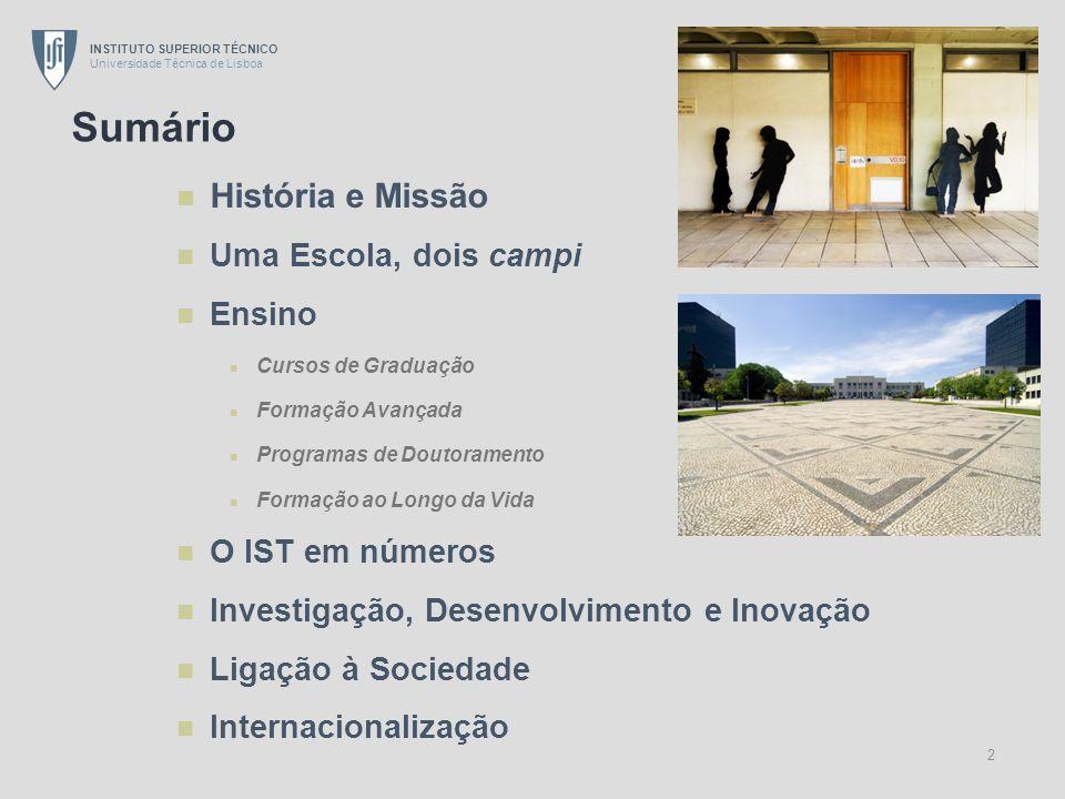 Sumário História e Missão Uma Escola, dois campi Ensino