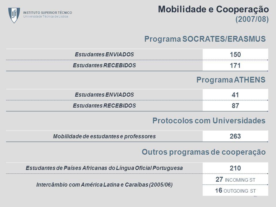 Mobilidade e Cooperação (2007/08)