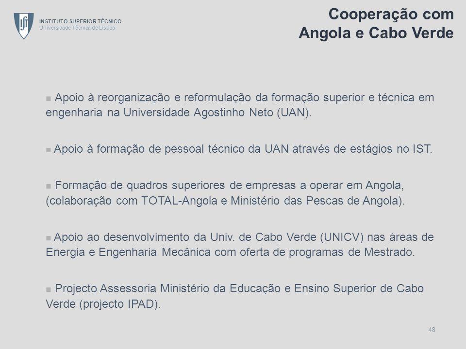 Cooperação com Angola e Cabo Verde