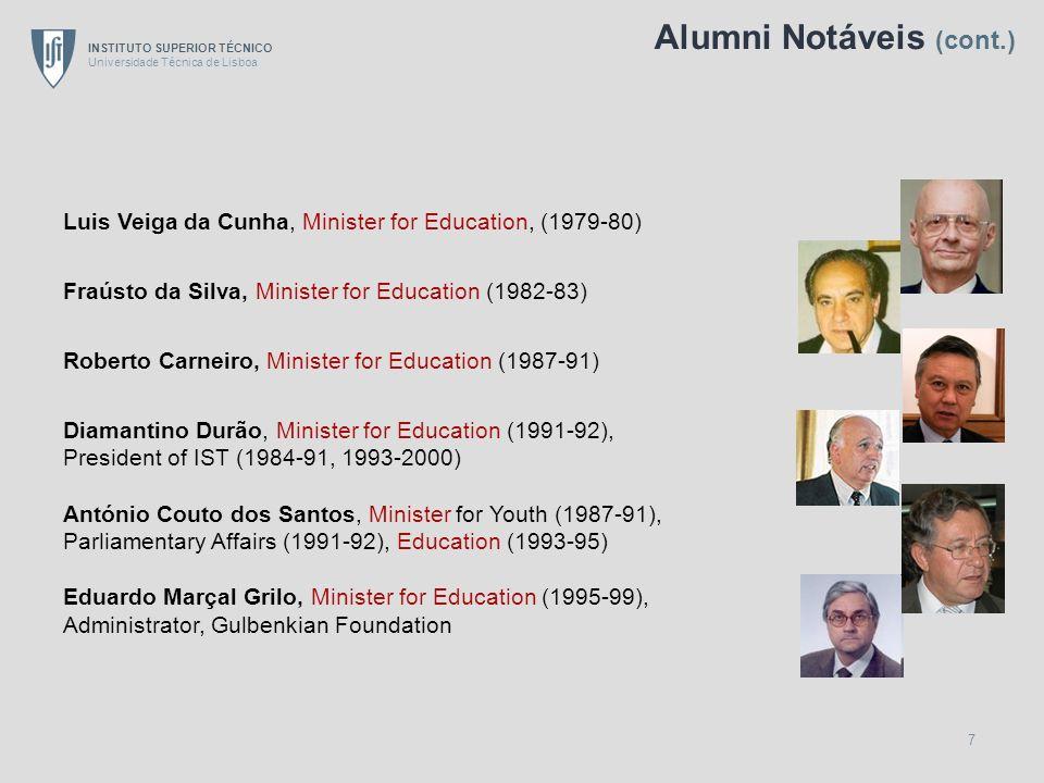 Alumni Notáveis (cont.)