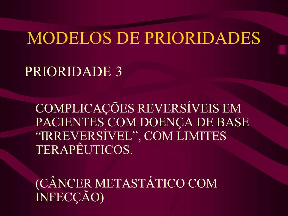MODELOS DE PRIORIDADES