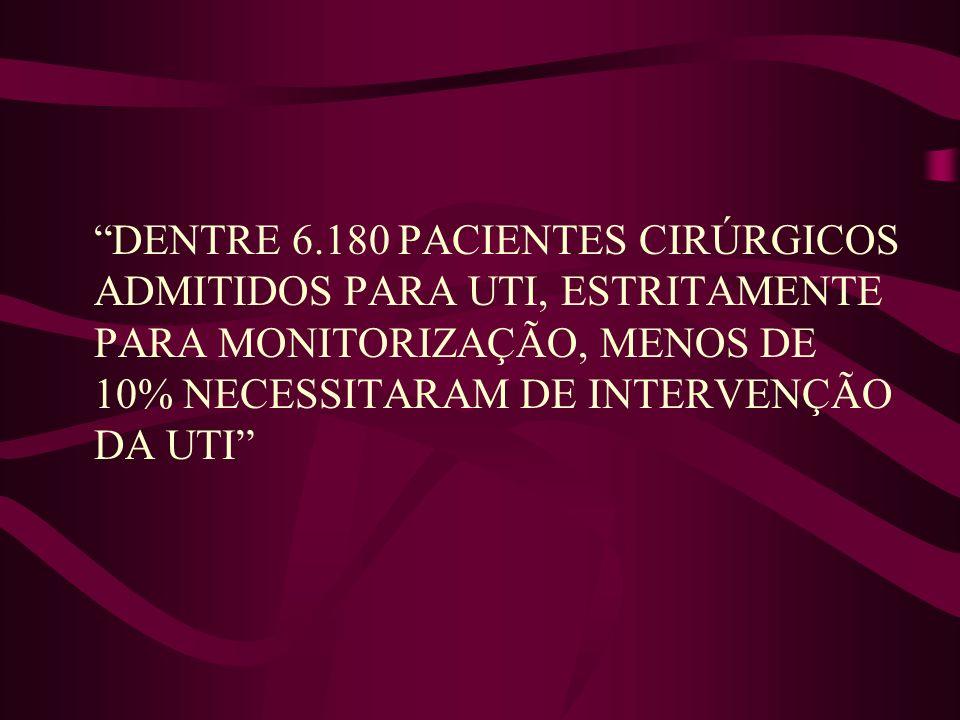 DENTRE 6.180 PACIENTES CIRÚRGICOS ADMITIDOS PARA UTI, ESTRITAMENTE PARA MONITORIZAÇÃO, MENOS DE 10% NECESSITARAM DE INTERVENÇÃO DA UTI