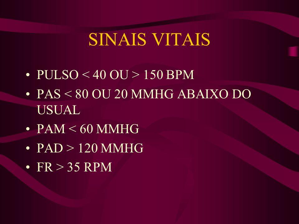SINAIS VITAIS PULSO < 40 OU > 150 BPM