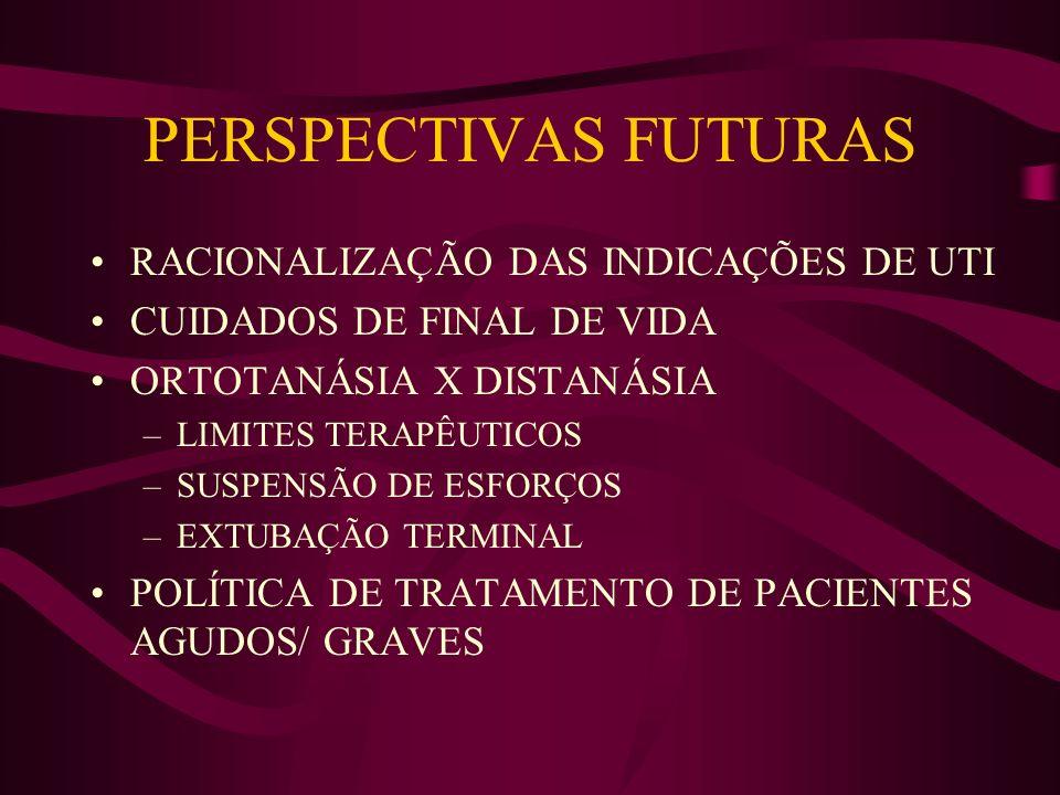 PERSPECTIVAS FUTURAS RACIONALIZAÇÃO DAS INDICAÇÕES DE UTI