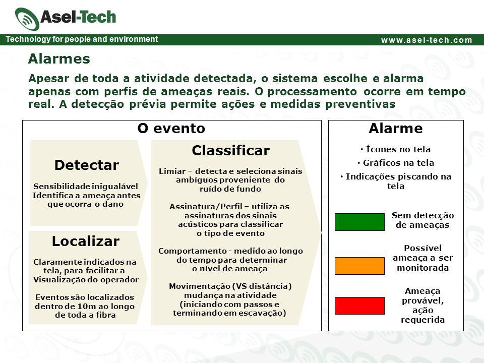 O evento Alarme Detectar Classificar Localizar