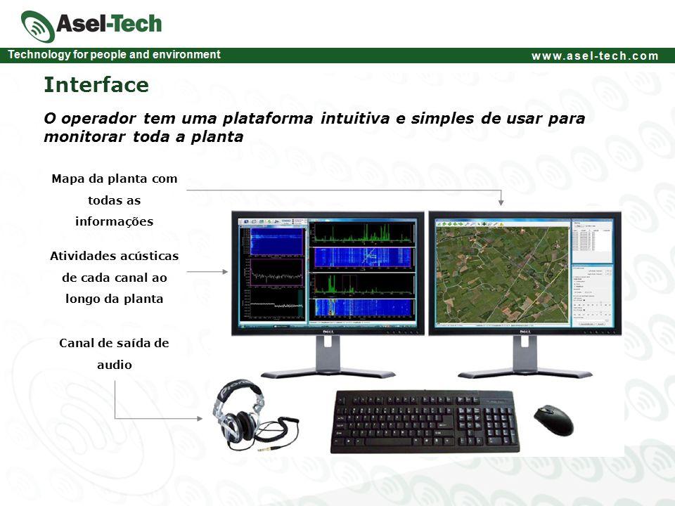 Interface O operador tem uma plataforma intuitiva e simples de usar para monitorar toda a planta. Mapa da planta com todas as informações.
