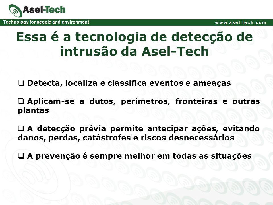 Essa é a tecnologia de detecção de intrusão da Asel-Tech