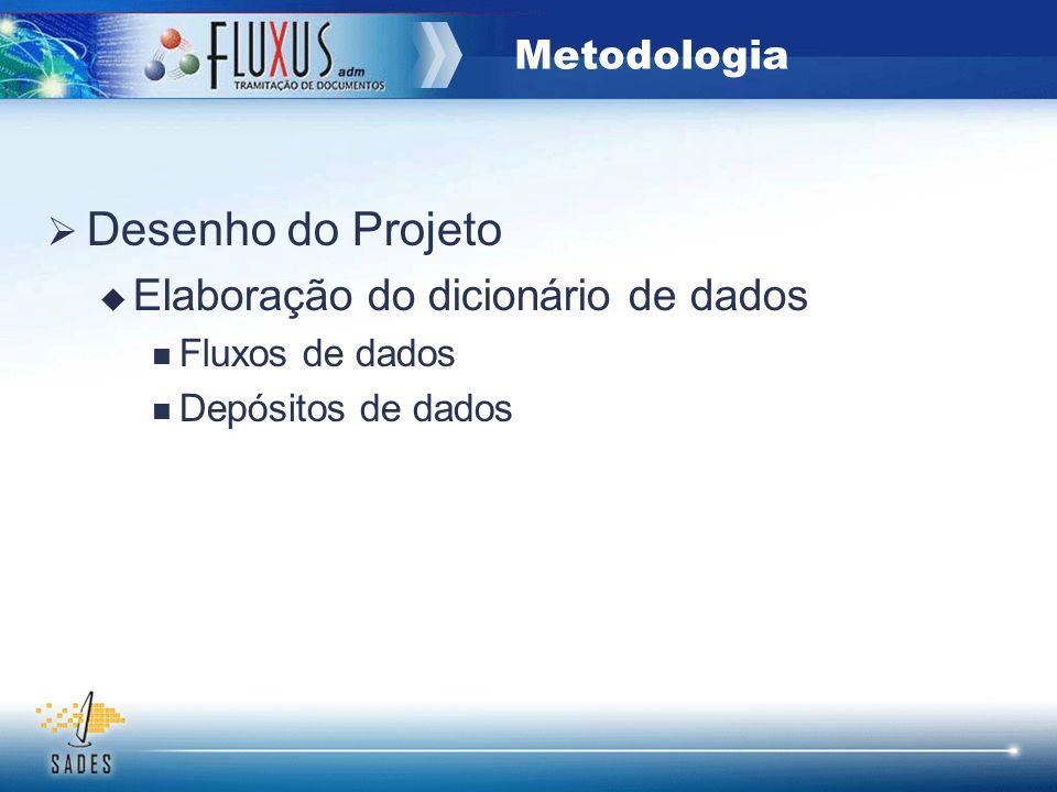 Desenho do Projeto Elaboração do dicionário de dados Metodologia