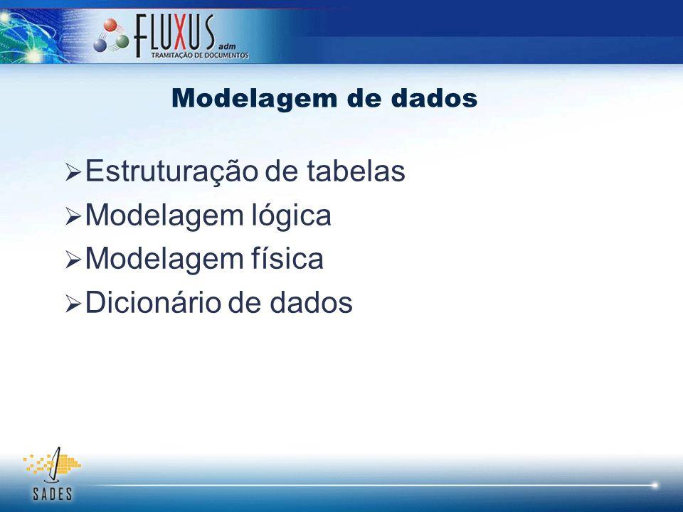 Estruturação de tabelas Modelagem lógica Modelagem física