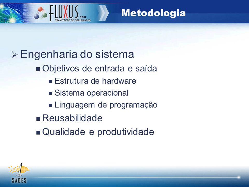 Engenharia do sistema Metodologia Reusabilidade