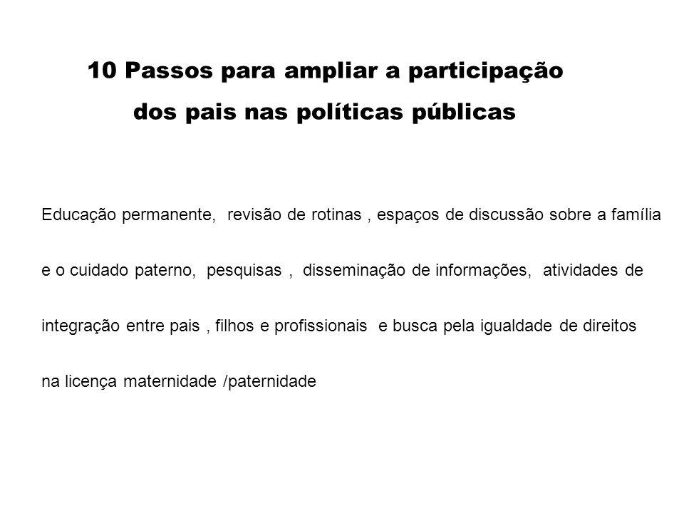 10 Passos para ampliar a participação dos pais nas políticas públicas