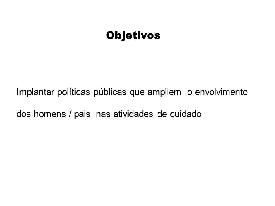 Objetivos Implantar políticas públicas que ampliem o envolvimento