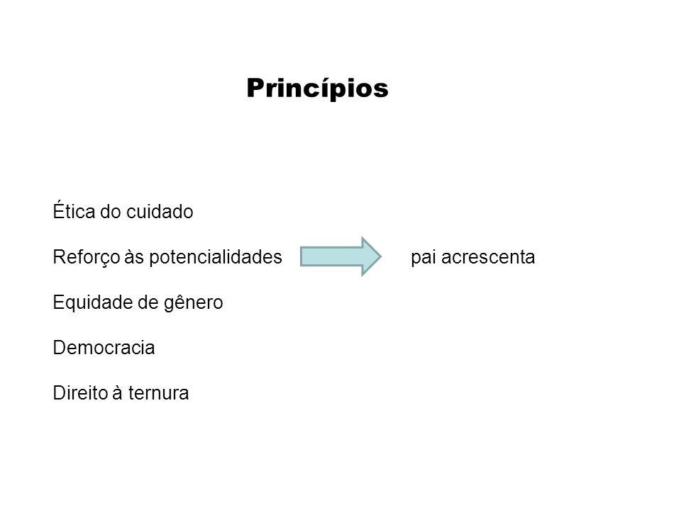 Princípios Ética do cuidado Reforço às potencialidades pai acrescenta