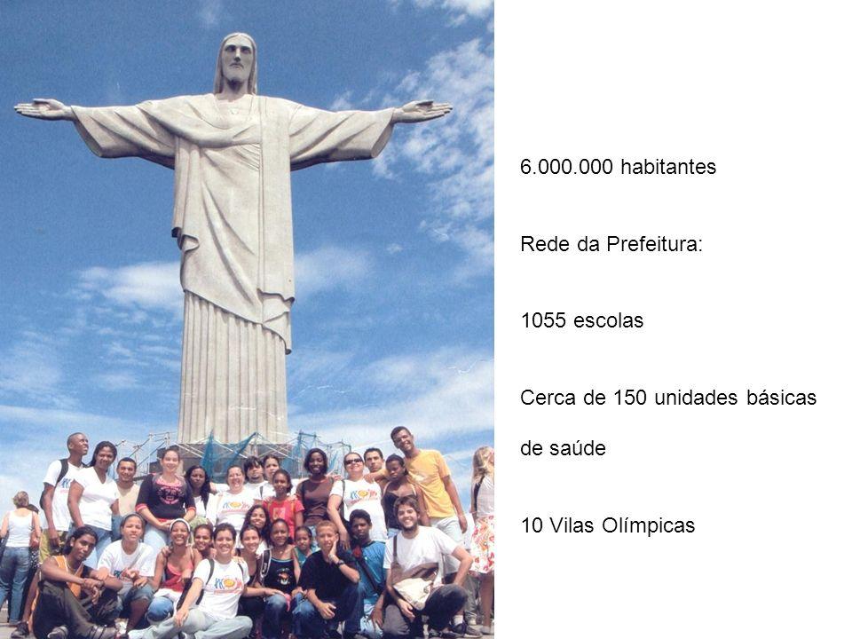 6.000.000 habitantes Rede da Prefeitura: 1055 escolas.