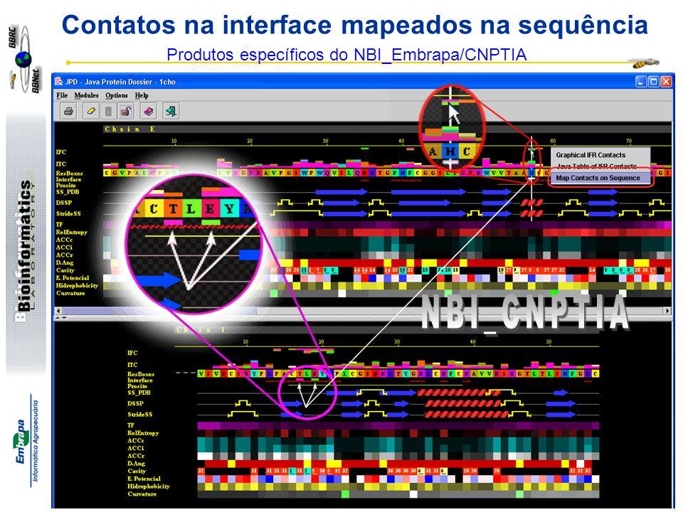Contatos na interface mapeados na sequência