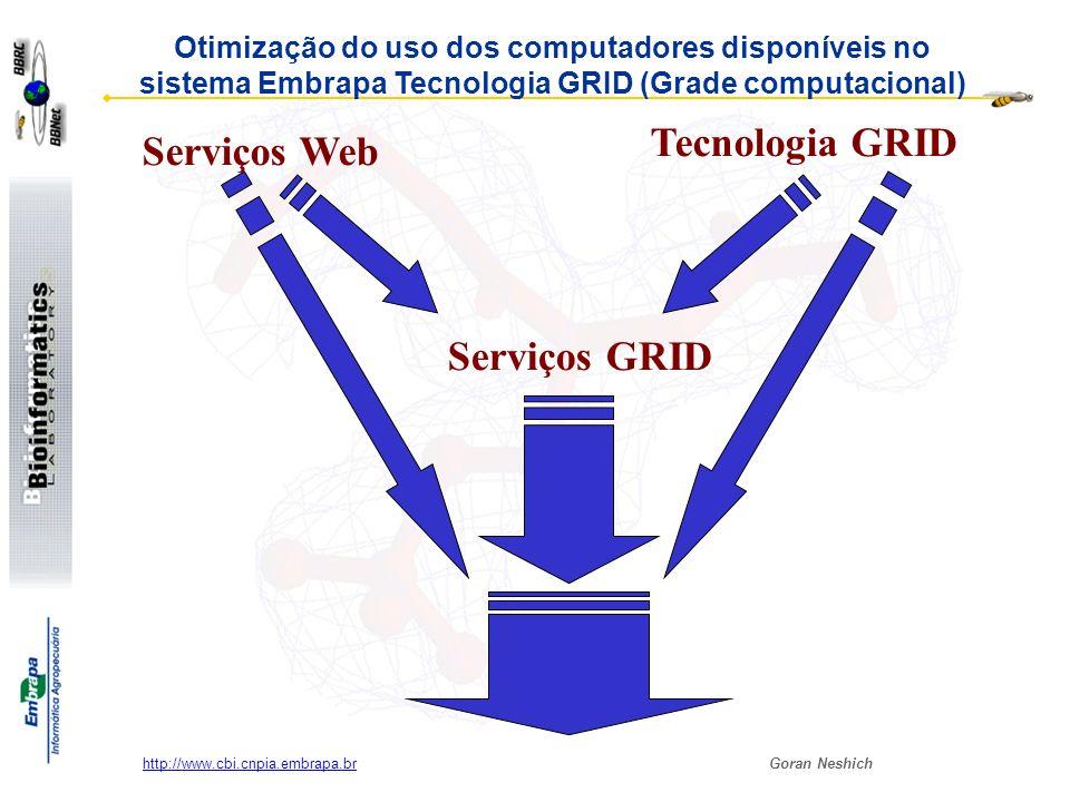 Tecnologia GRID Serviços Web Serviços GRID