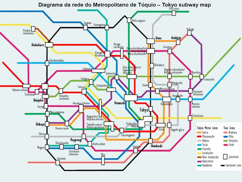 Diagrama da rede do Metropolitano de Tóquio – Tokyo subway map