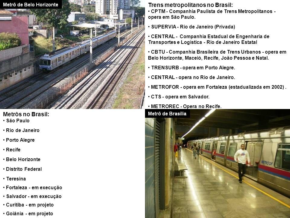 Trens metropolitanos no Brasil: