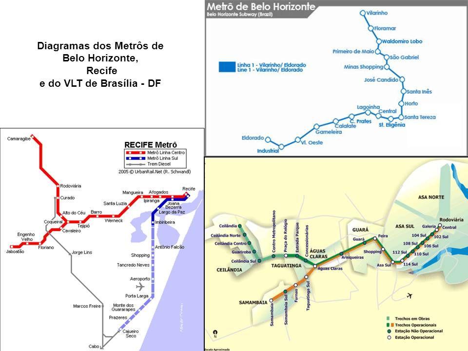 Diagramas dos Metrôs de Belo Horizonte,