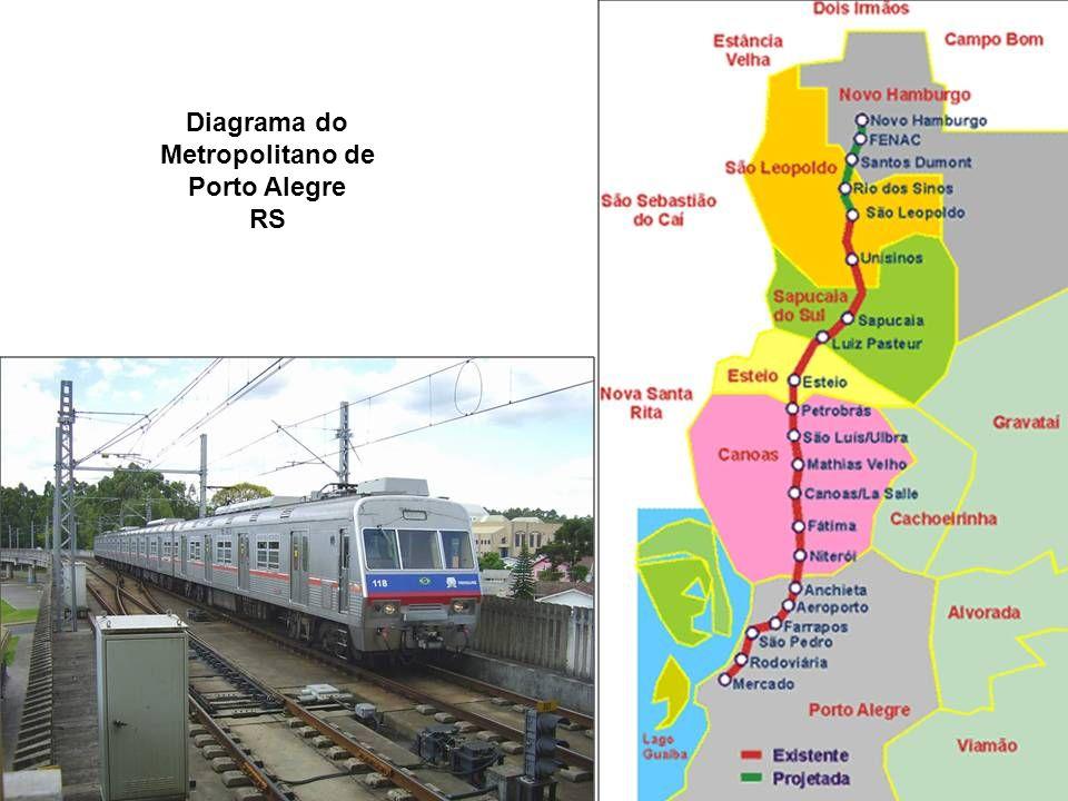 Diagrama do Metropolitano de Porto Alegre