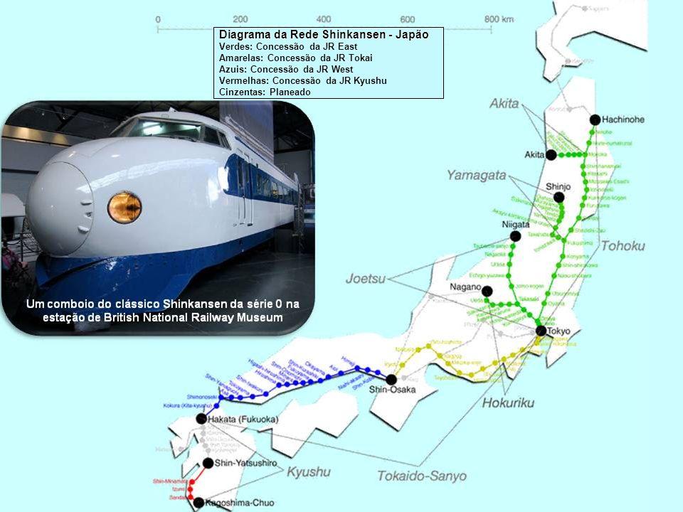 Diagrama da Rede Shinkansen - Japão