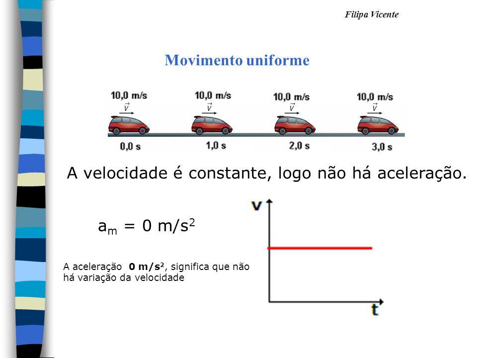 A velocidade é constante, logo não há aceleração.