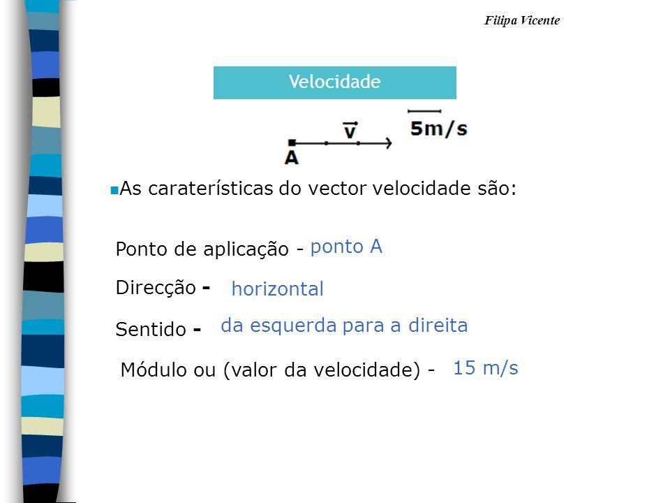 Velocidade As caraterísticas do vector velocidade são: Ponto de aplicação - ponto A. Direcção - horizontal.
