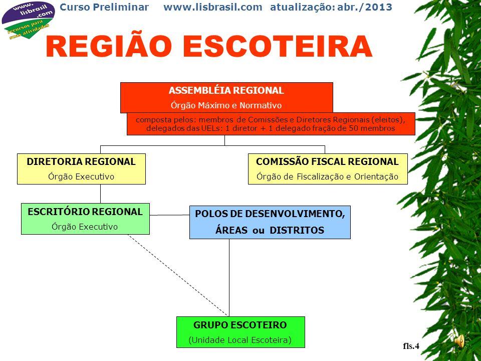 COMISSÃO FISCAL REGIONAL POLOS DE DESENVOLVIMENTO,
