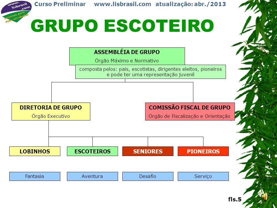 COMISSÃO FISCAL DE GRUPO