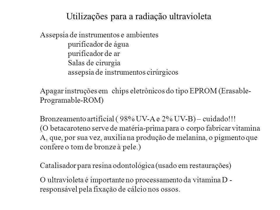Utilizações para a radiação ultravioleta