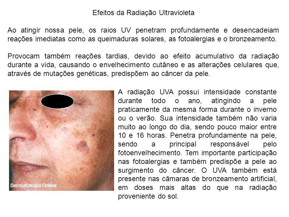 Efeitos da Radiação Ultravioleta