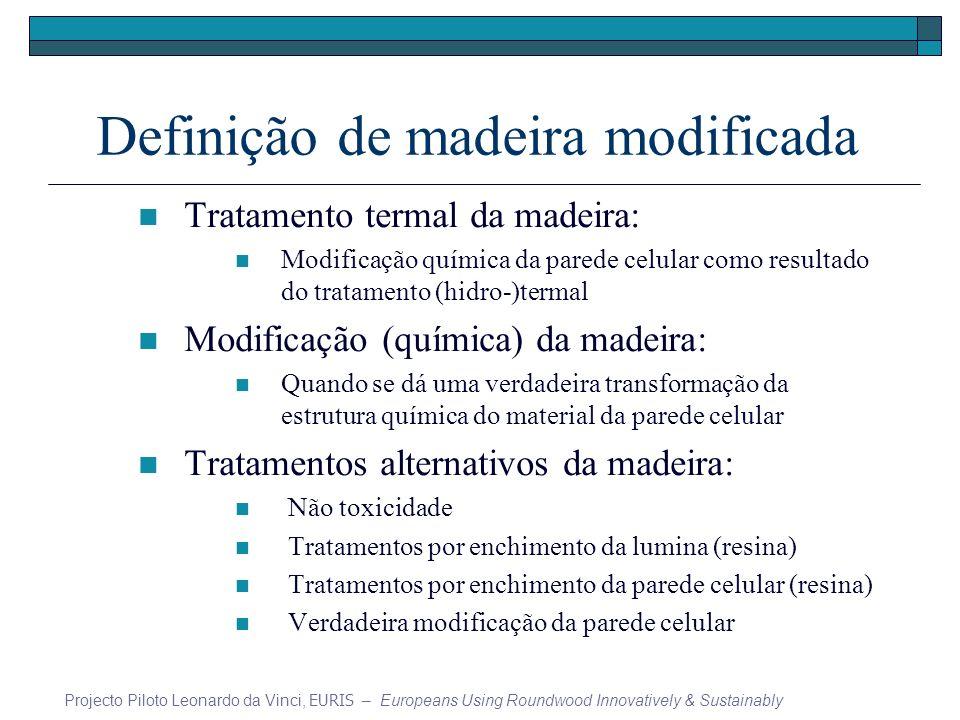 Definição de madeira modificada
