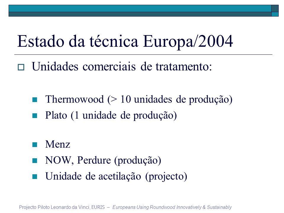 Estado da técnica Europa/2004
