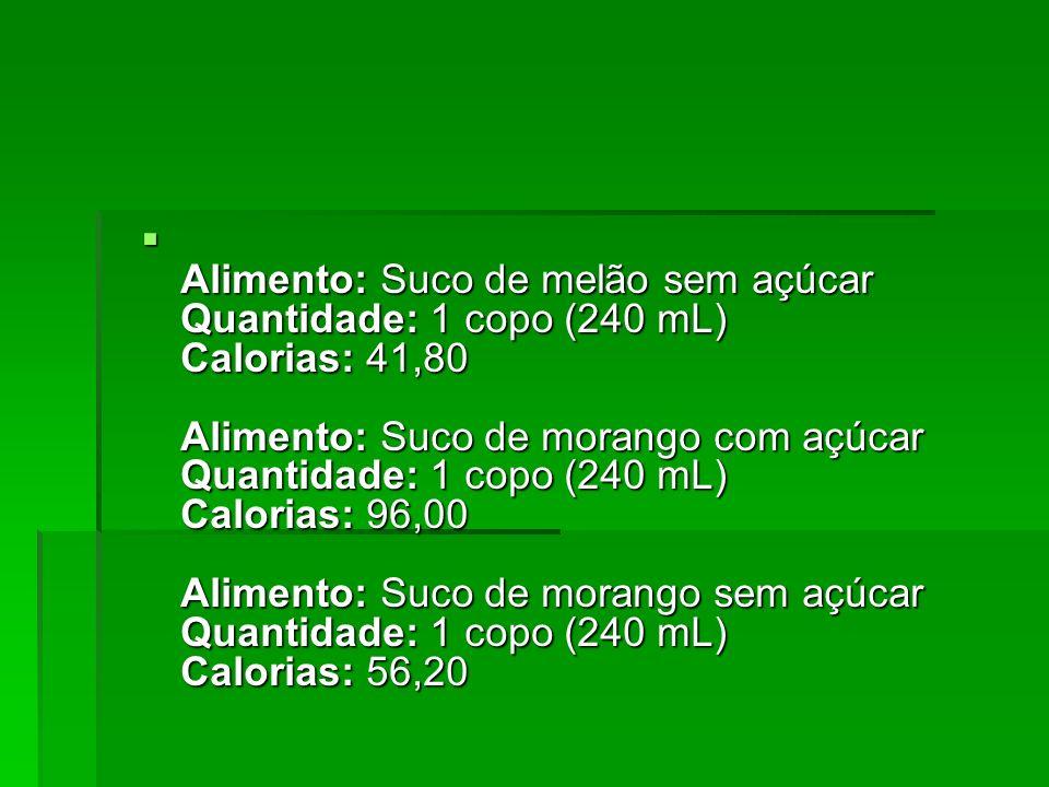 Alimento: Suco de melão sem açúcar Quantidade: 1 copo (240 mL) Calorias: 41,80 Alimento: Suco de morango com açúcar Quantidade: 1 copo (240 mL) Calorias: 96,00 Alimento: Suco de morango sem açúcar Quantidade: 1 copo (240 mL) Calorias: 56,20