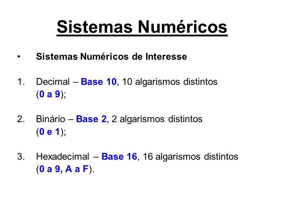 Sistemas Numéricos Sistemas Numéricos de Interesse