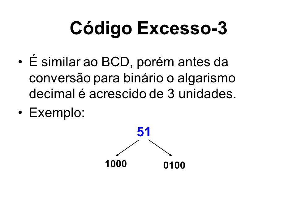 Código Excesso-3 É similar ao BCD, porém antes da conversão para binário o algarismo decimal é acrescido de 3 unidades.