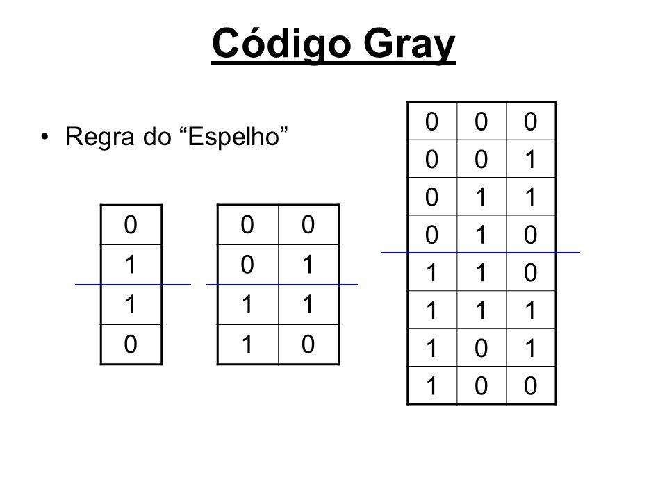 Código Gray 1 Regra do Espelho 1 1