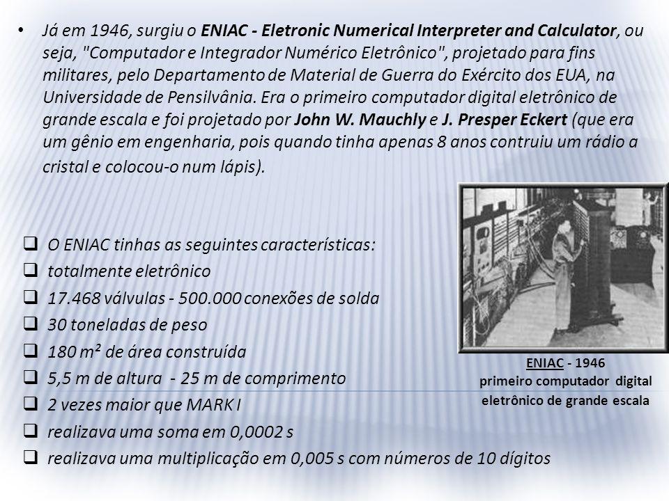 ENIAC - 1946 primeiro computador digital eletrônico de grande escala