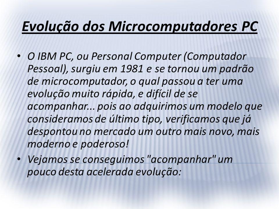 Evolução dos Microcomputadores PC