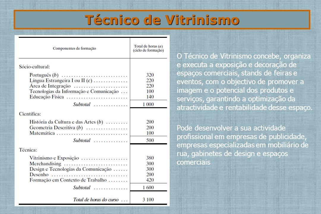 Técnico de Vitrinismo