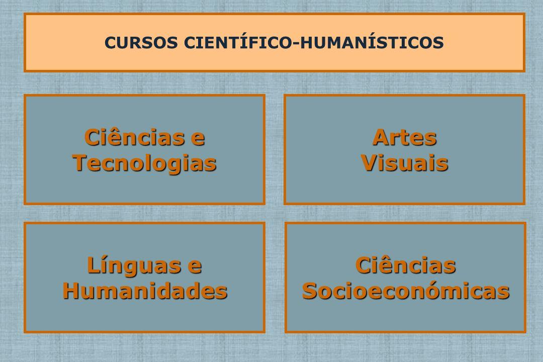 Ciências e Tecnologias Artes Visuais