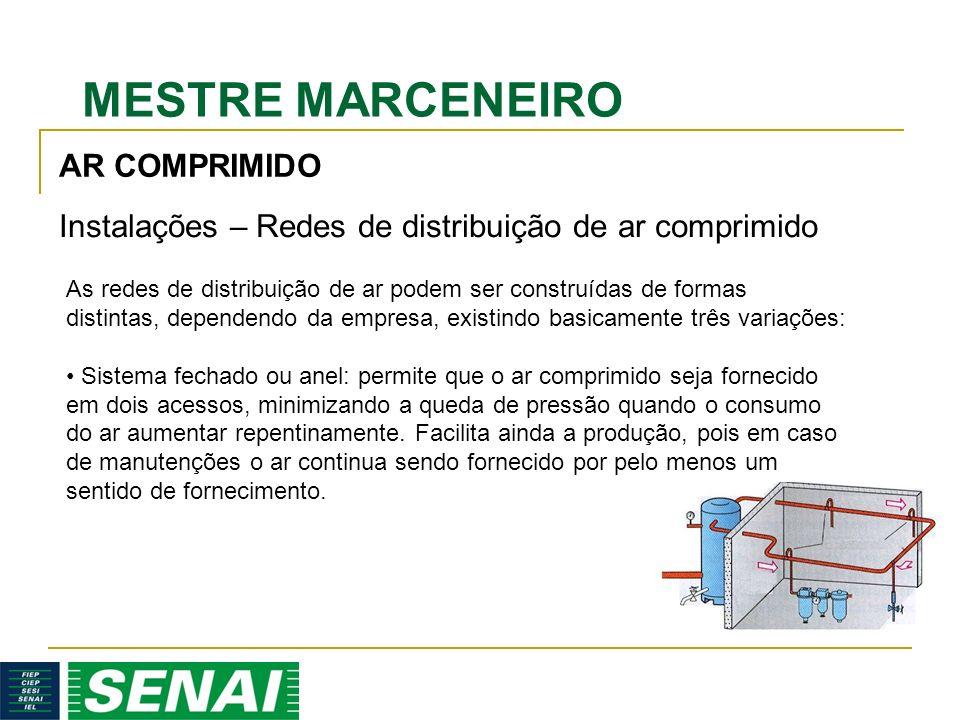 Instalações – Redes de distribuição de ar comprimido