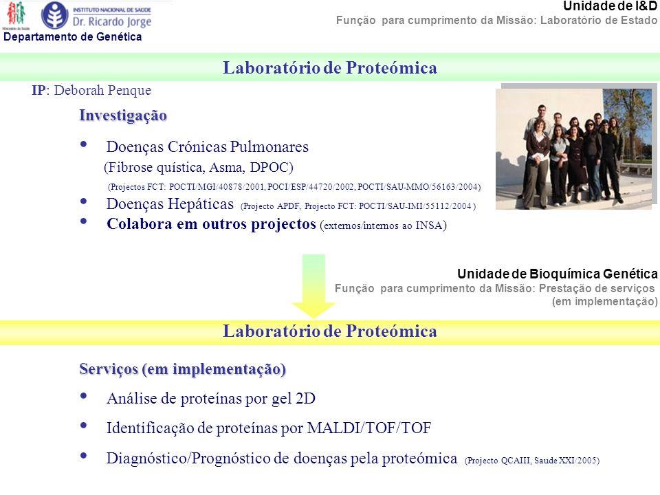 Laboratório de Proteómica Laboratório de Proteómica