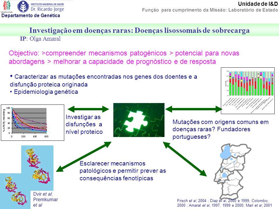 Investigação em doenças raras: Doenças lisossomais de sobrecarga