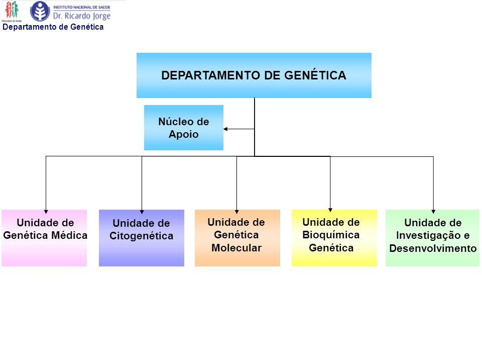DEPARTAMENTO DE GENÉTICA