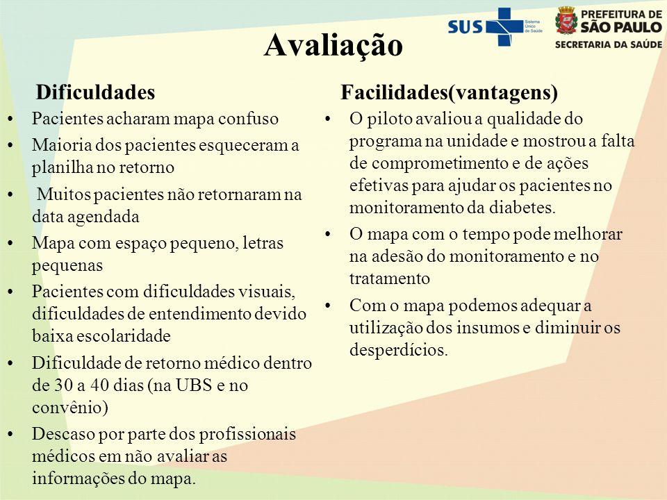 Avaliação Dificuldades Facilidades(vantagens)