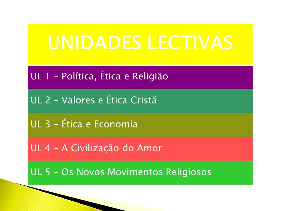 UNIDADES LECTIVAS UL 1 – Política, Ética e Religião