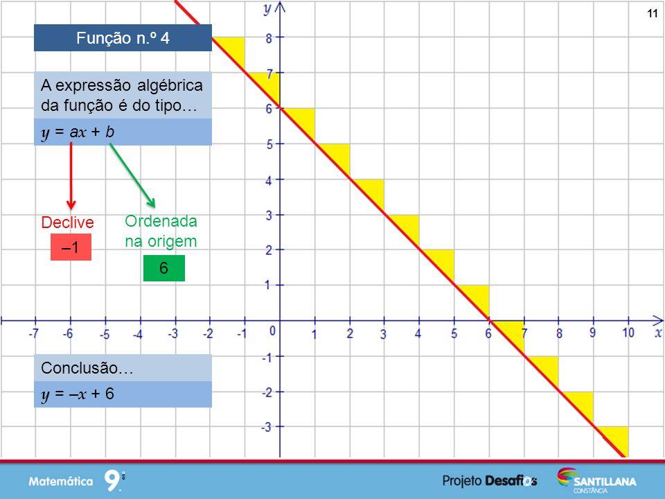 Função n.º 4 A expressão algébrica da função é do tipo… y = ax + b. Declive. Ordenada na origem.