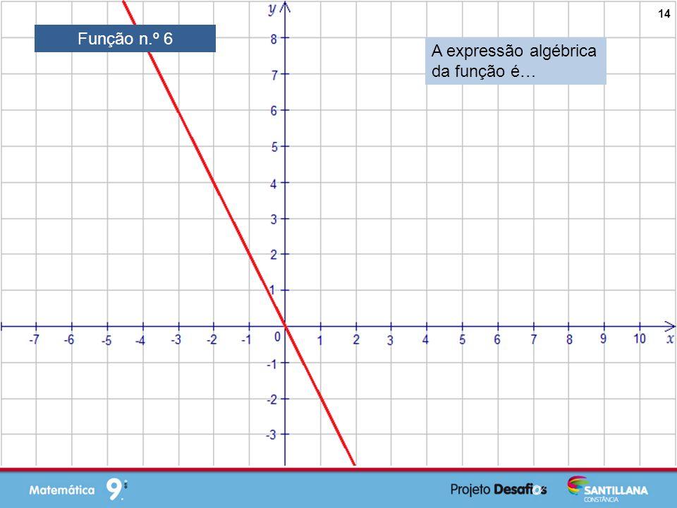 Função n.º 6 A expressão algébrica da função é…