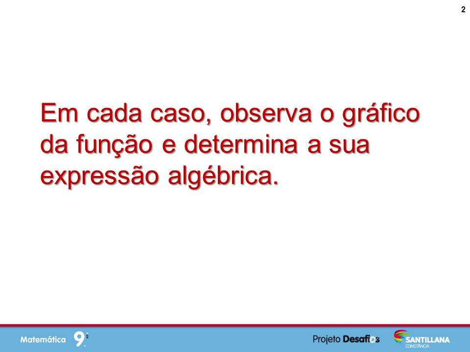 Em cada caso, observa o gráfico da função e determina a sua expressão algébrica.
